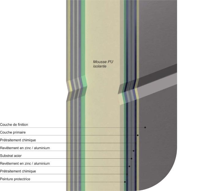 schema panneaux côque portes de garage
